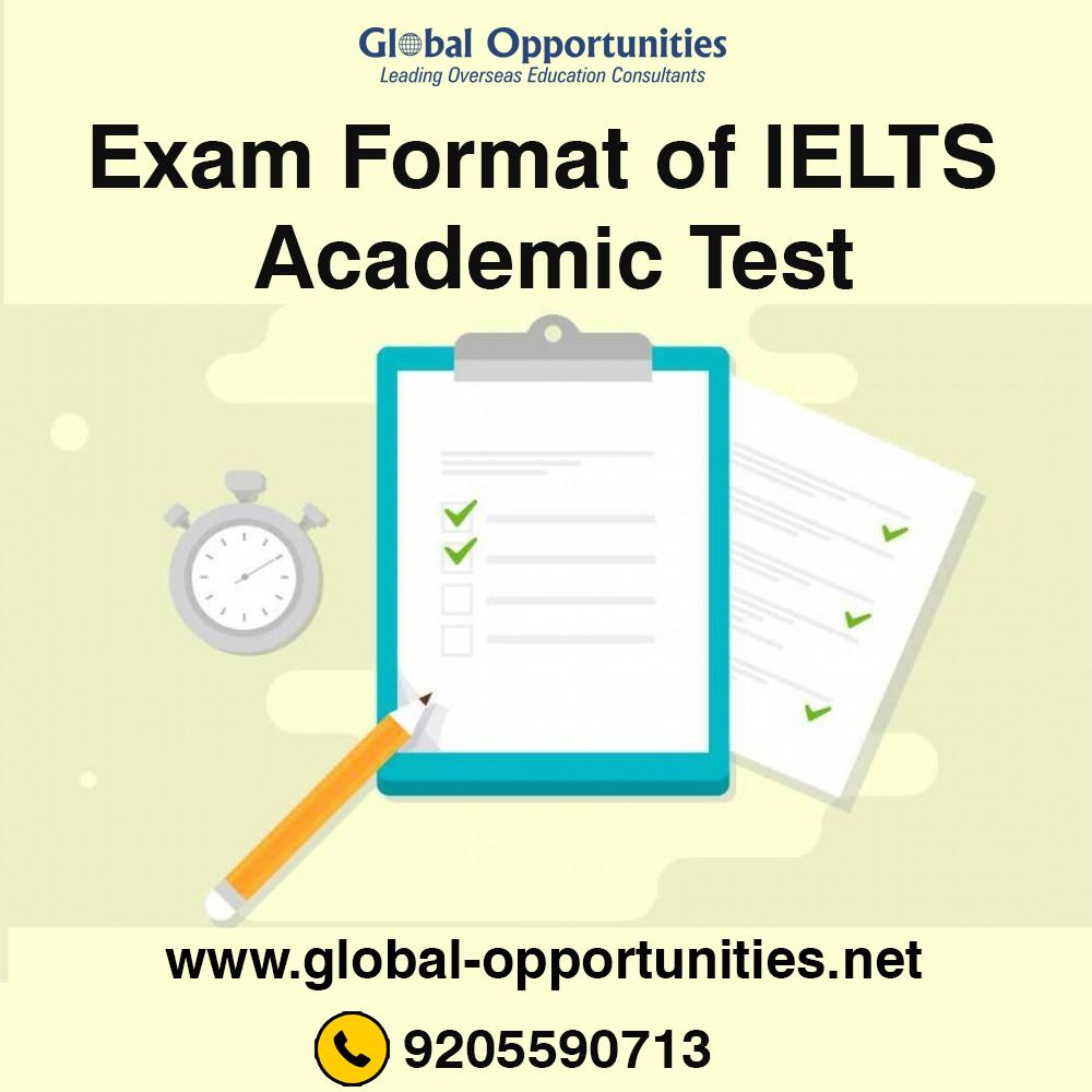 Exam Format of IELTS Academic Test