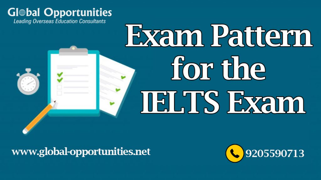 Exam Pattern for the IELTS Exam